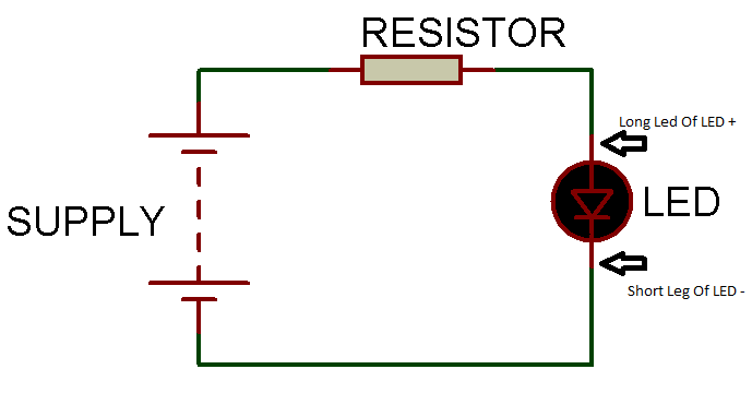 stak resistors for use with leds 3 3v 5v 6v 9v 12v. Black Bedroom Furniture Sets. Home Design Ideas