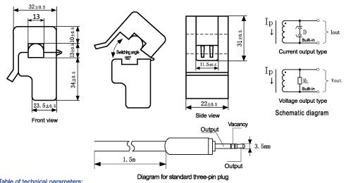 Internal Thread Diagram